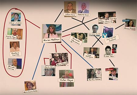Conozca a los periodistas, políticos y ciudadanos pagados por la CIA en Ecuador