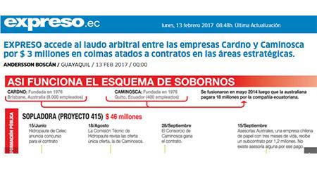 Diario Expreso presenta esquema de sobornos en áreas estretégicas. Implicadas empresas Cardno y Caminosca