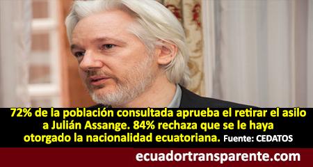 Mayoría de ecuatorianos consultados aprueba retirar asilo a Julián Assange