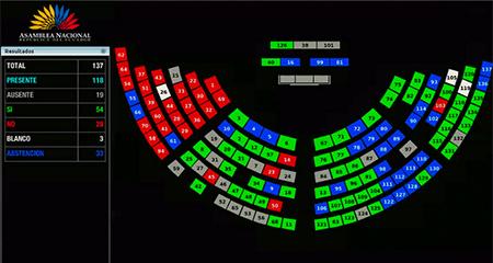 Asamblea aprueba resolución para «agradecer al personal de salud»