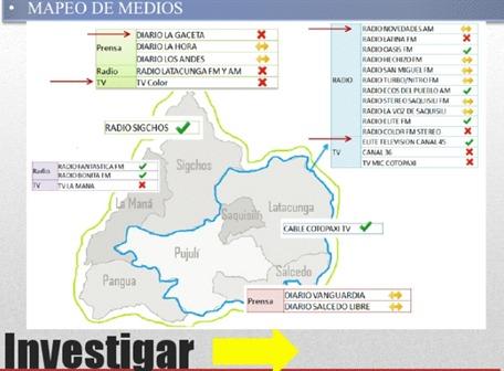 Tres sectores fueron analizados por el régimen tras consulta